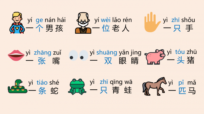 chinese-measure-words-for-people-body-parts-animals
