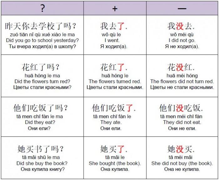 ebbd290a4d0f4c51bd6028f85aebc5c4--mandarin-language-learn-mandarin